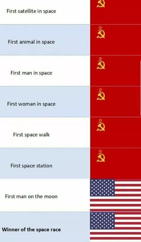 Logic - meme