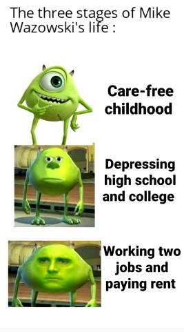 Mike Wazowski's life - meme