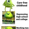 Mike Wazowski's life