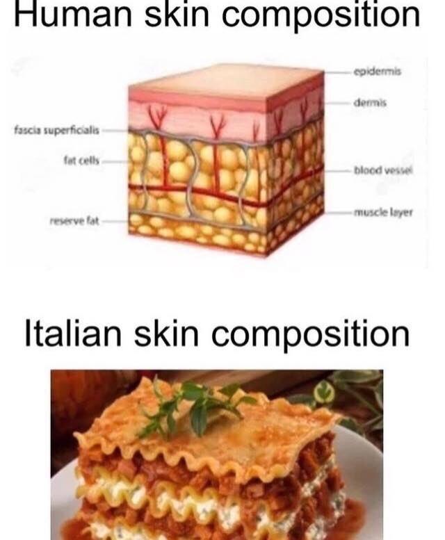 más de estos italianos loquillos - meme