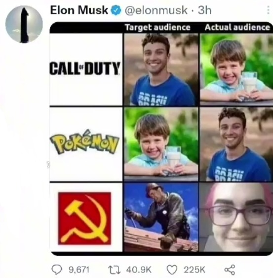 Si elon musk fuera basado - meme