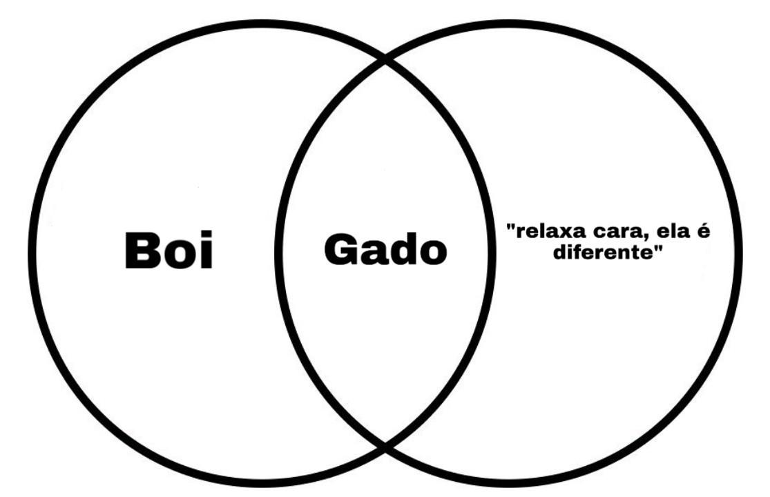 Deverás Bovino - meme
