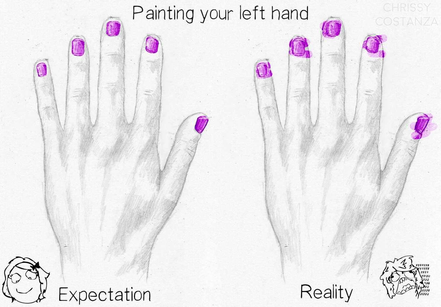 It's so hard to paint your nails on the right hand :( - meme