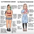 La Feminista Liberal vs La Esposa Tradicional