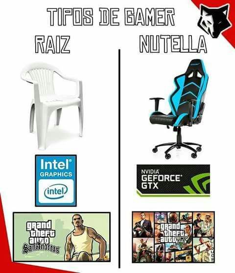 Gamer raiz > all - meme