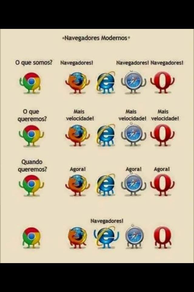 navegadores - meme