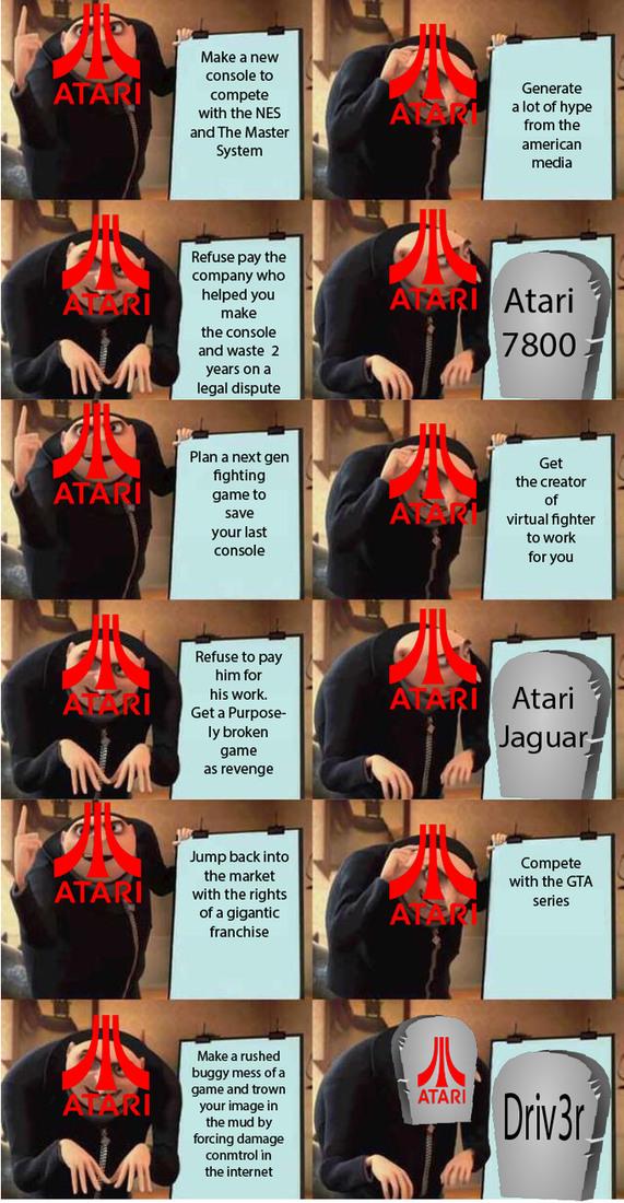 The Best Grus Plan Memes Memedroid