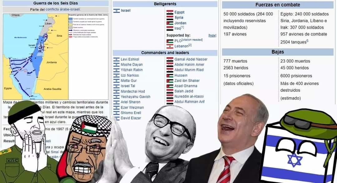 Mientras Israel goza de libertad y riquezas, los países musulmanes se ahogan en ignorancia y tiranía - meme