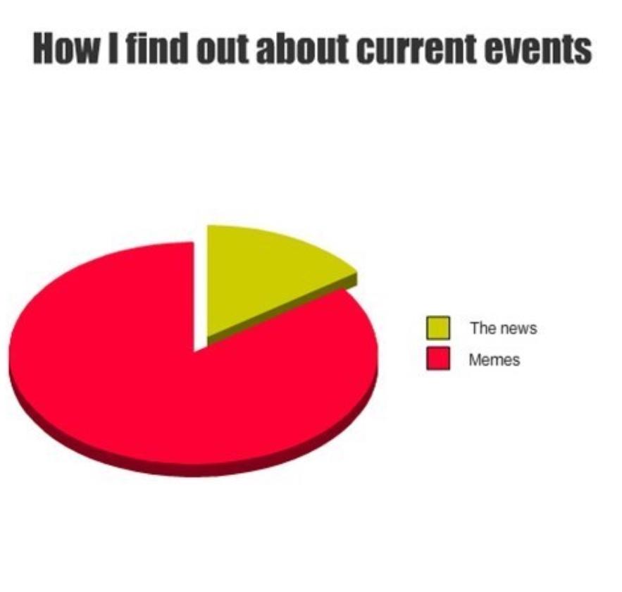 Anyone else - meme