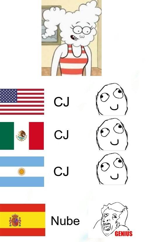 Como español que soy puedo confirmar que esto es verdad - meme