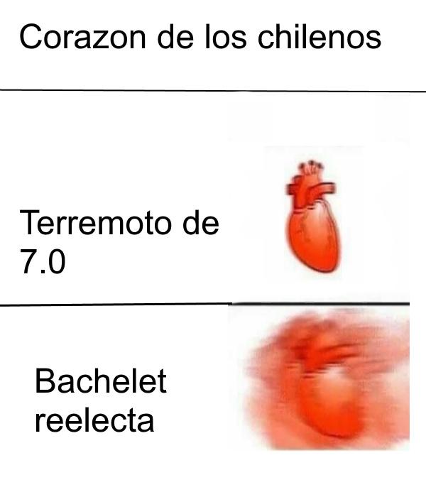 Corazon de los Chilenos - meme