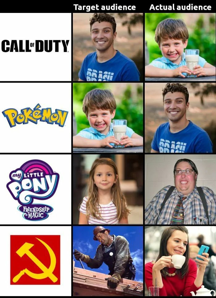 It checks out - meme