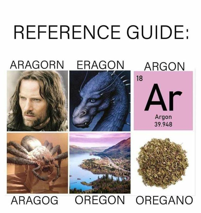 Excellent guide indeed - meme