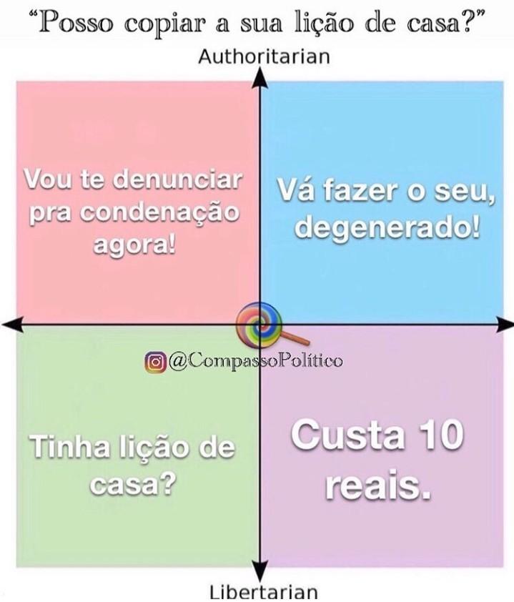 Título custa 10 reais - meme