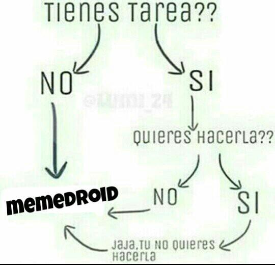 Eso es - meme