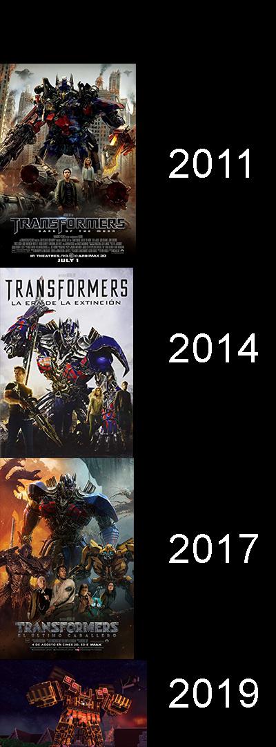 Transformers - meme