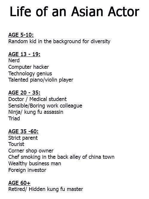 Asian actors - meme