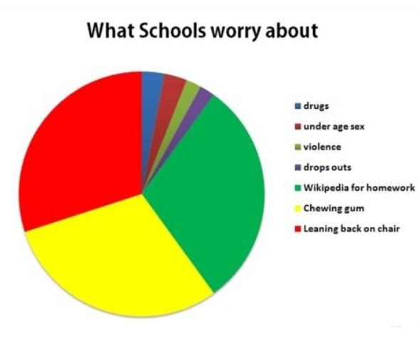 School - meme