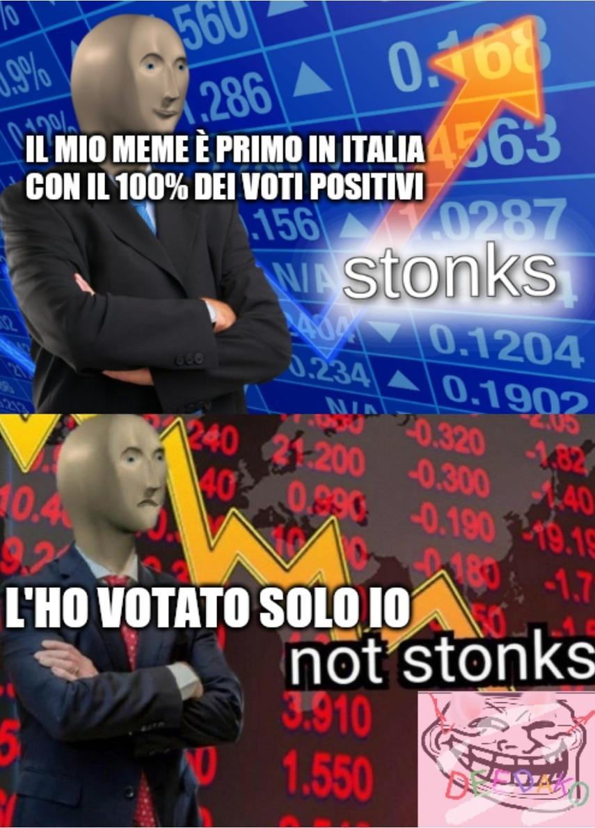 Sto(nks) a casa - meme
