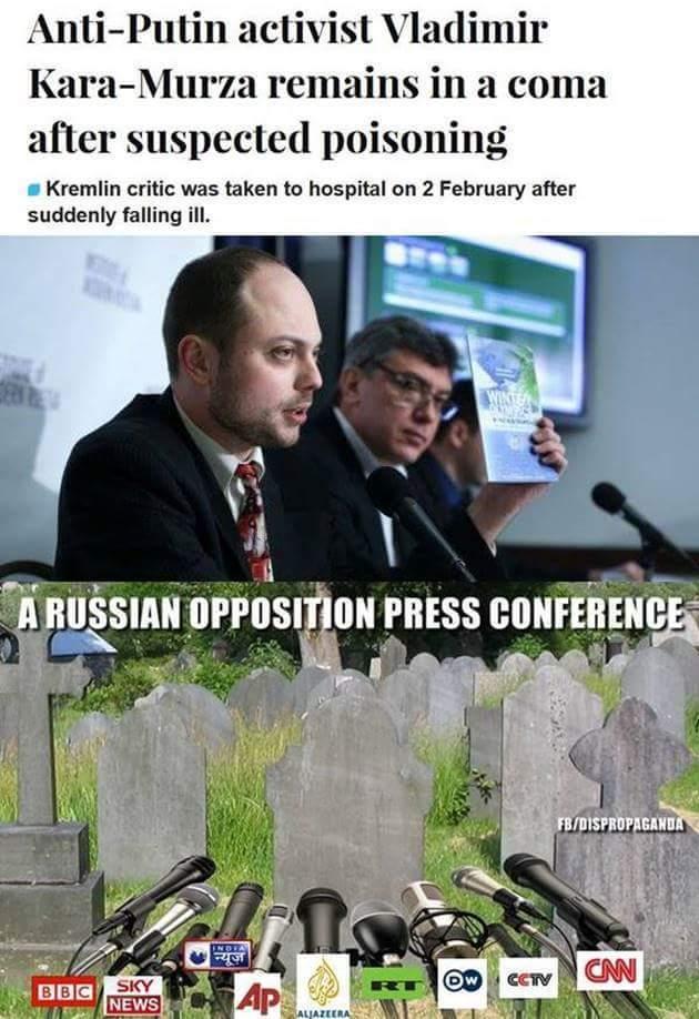 Putin = Trump - meme
