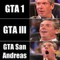 Lógica de los GTA'S