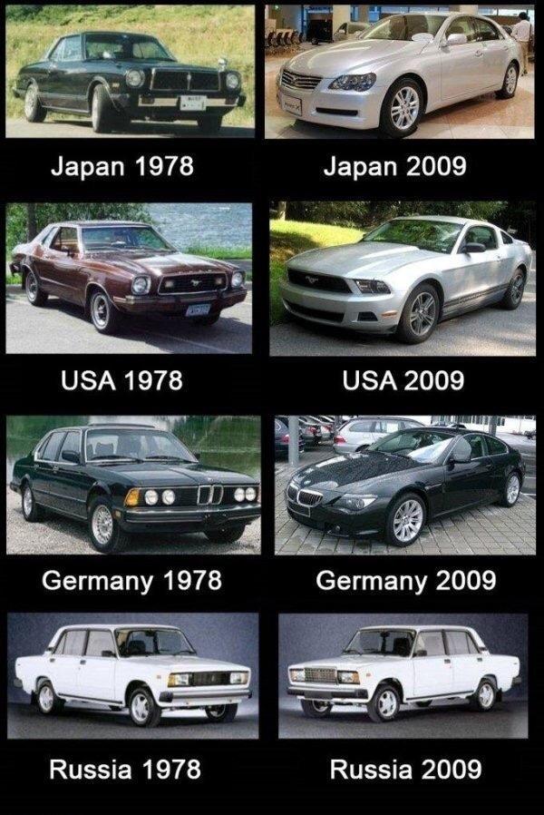 Digievolución de los coches - meme