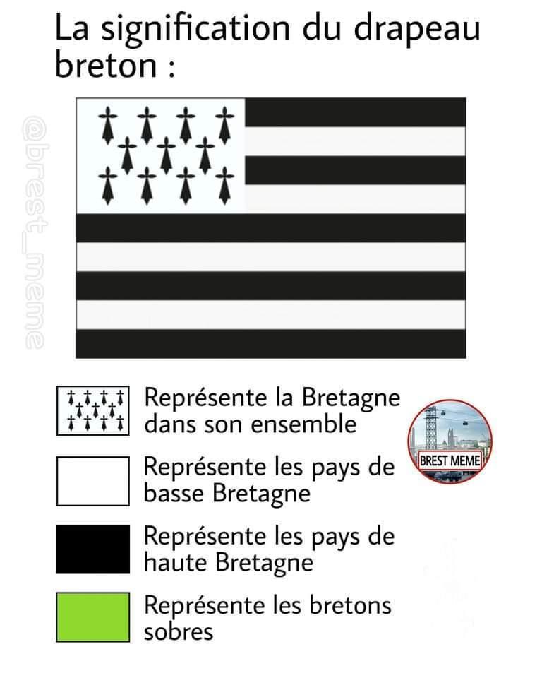 Encore une blague sur les bretons parce que je sais qu'il y en a sur memedroid :)