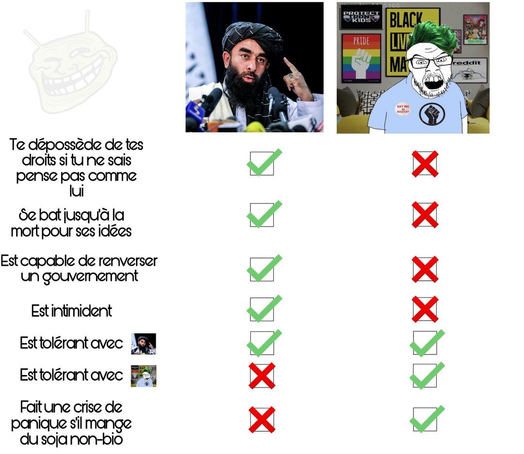 Les pro-talibant venez discuter en commentaire ! Moi et le FB... Euh JE me ferai un plaisir de parler avec vous - meme