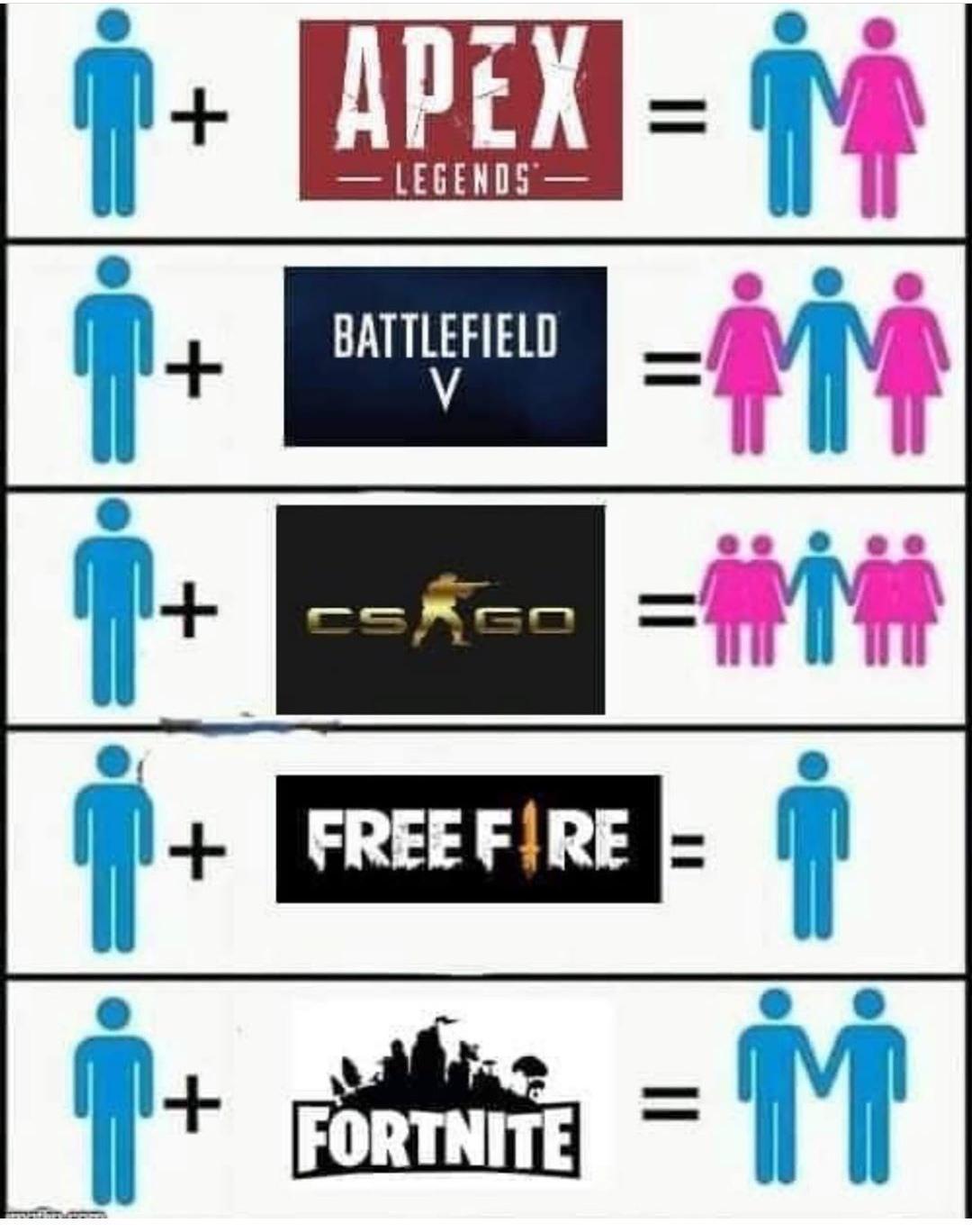 f por freefire - meme