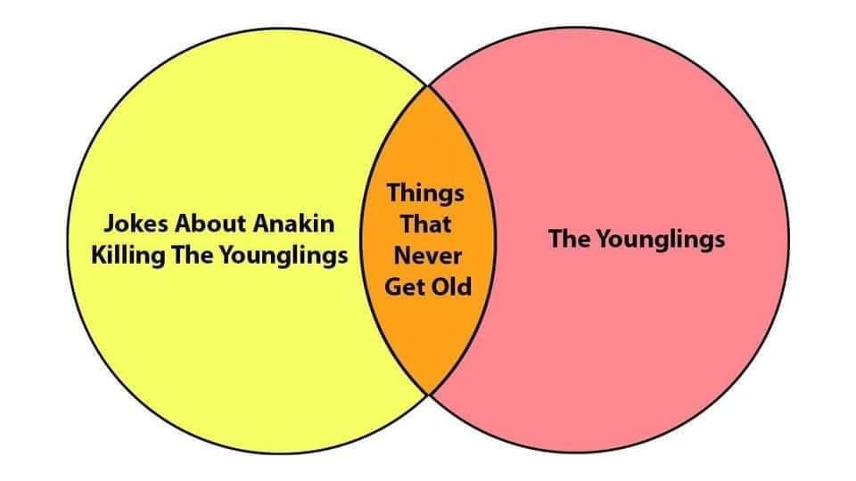 i love graphs - meme