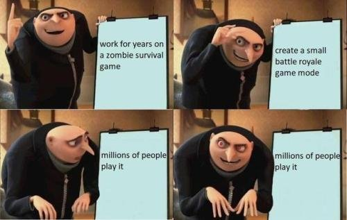 Epic Games Thinking - meme