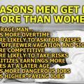 The wage gap is false