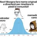 Grafico del quoziente intellettivo