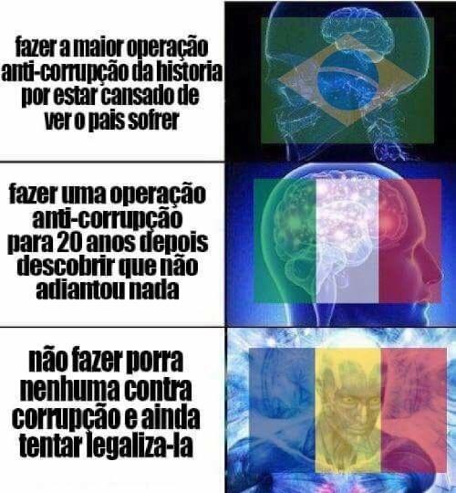 *políticos brasileiros fugindo pra Romênia intensifies* - meme