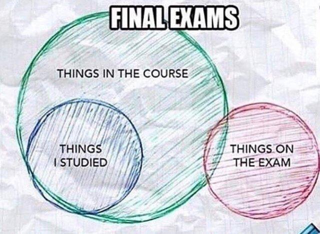 Final Exams - meme