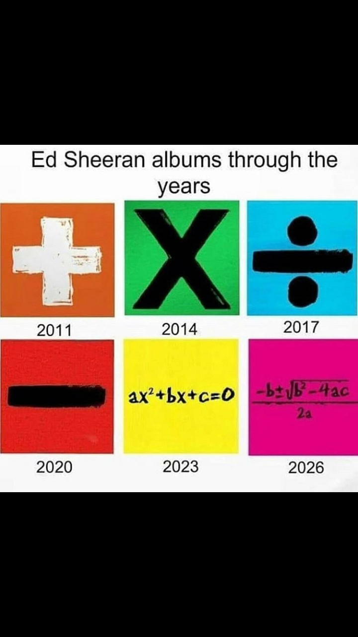 Les futures couvertures d'album de Ed Sheeran - meme