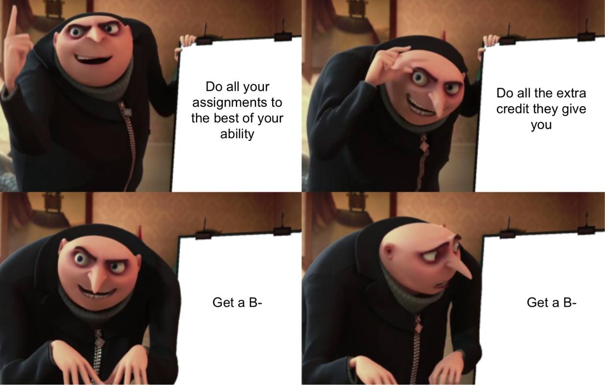 My English class in a nutshell - meme