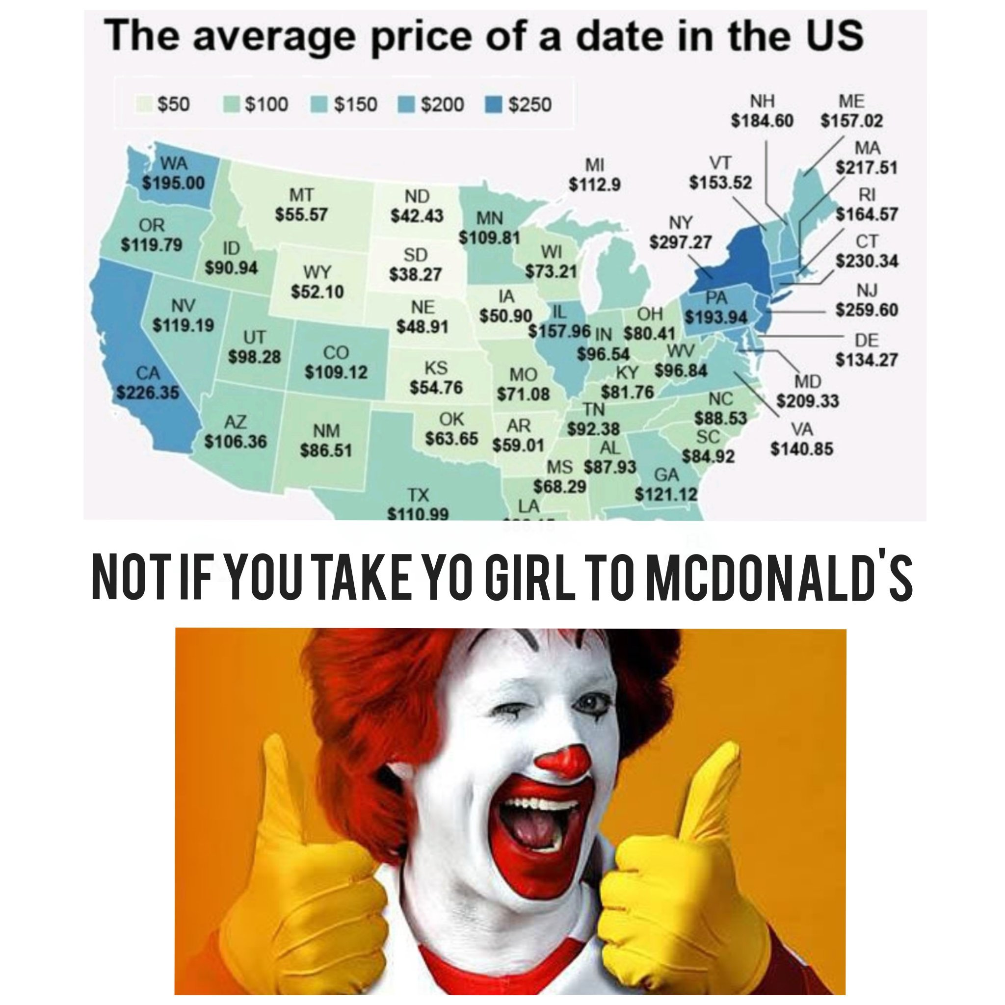 McDonald's is the perfect date... - meme