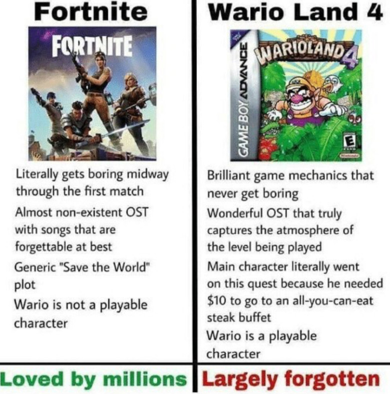 Fuck fortnite - meme