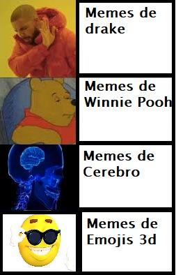 Aguanten las caritas 3d - meme