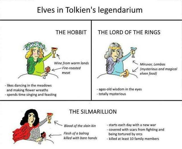 Rog was the best of the elves - meme