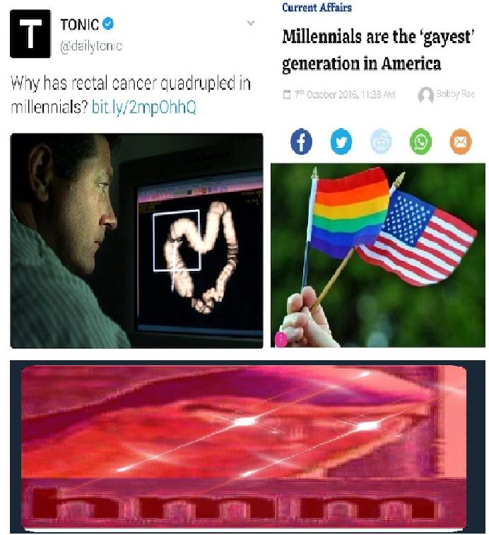 Gayest - meme