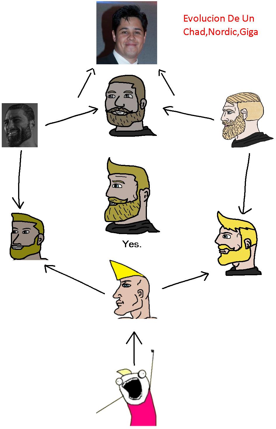 cierto hsjsjsj - meme
