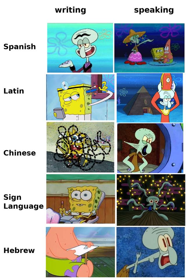 Writing vs speaking in several languages - meme