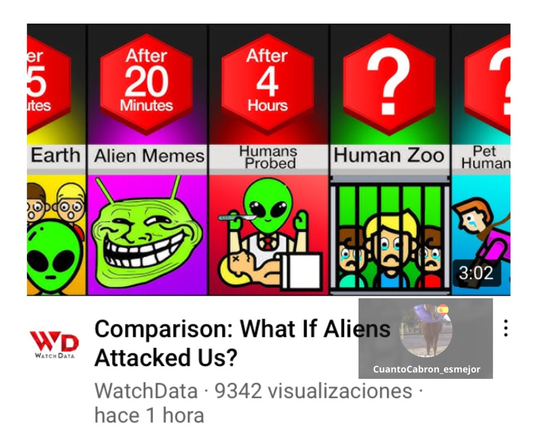 Conclusión: la gente de memedroid son aliens