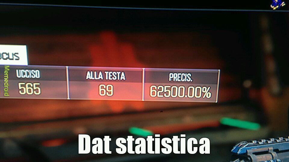 Statistiche di cod - meme