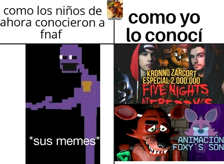 """Meme de fnaf, no muy bueno asi que espero los """"malardo"""" siquieren :/"""