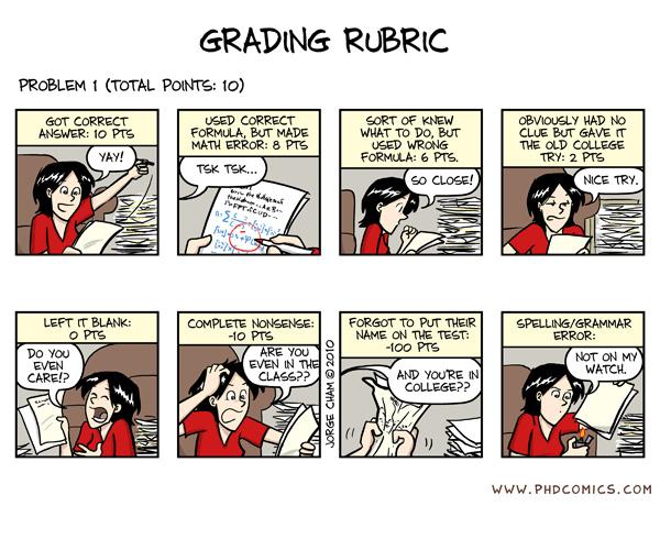 Anyone grade like this? - meme