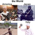 Traditional weapons around the World