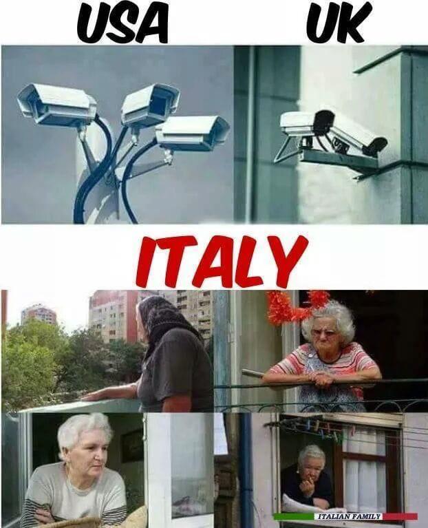 Italian Surveillance - meme